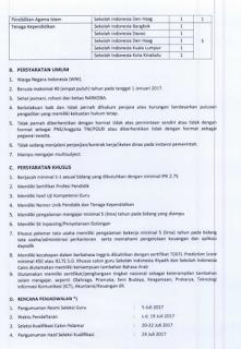 Download File Seleksi Penerimaan Calon Guru dan Tenaga Kependidikan Non PNS SILN 2017