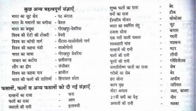 Agriculture GK in Hindi