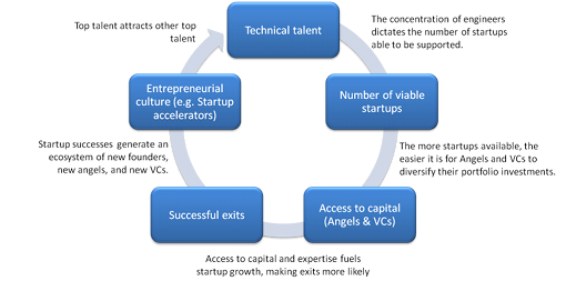 Critical success factors dissertation help - sibs-sporg