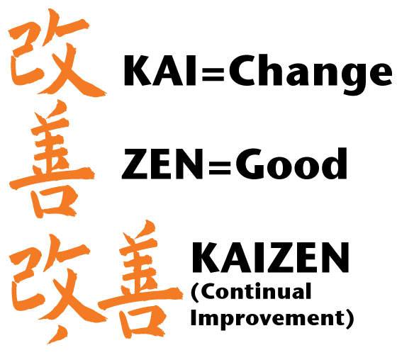kai, zen , kaizen