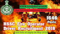 Haryana Staff Selection Commission Recruitment 2018– 1646 Fire Operator Cum Driver