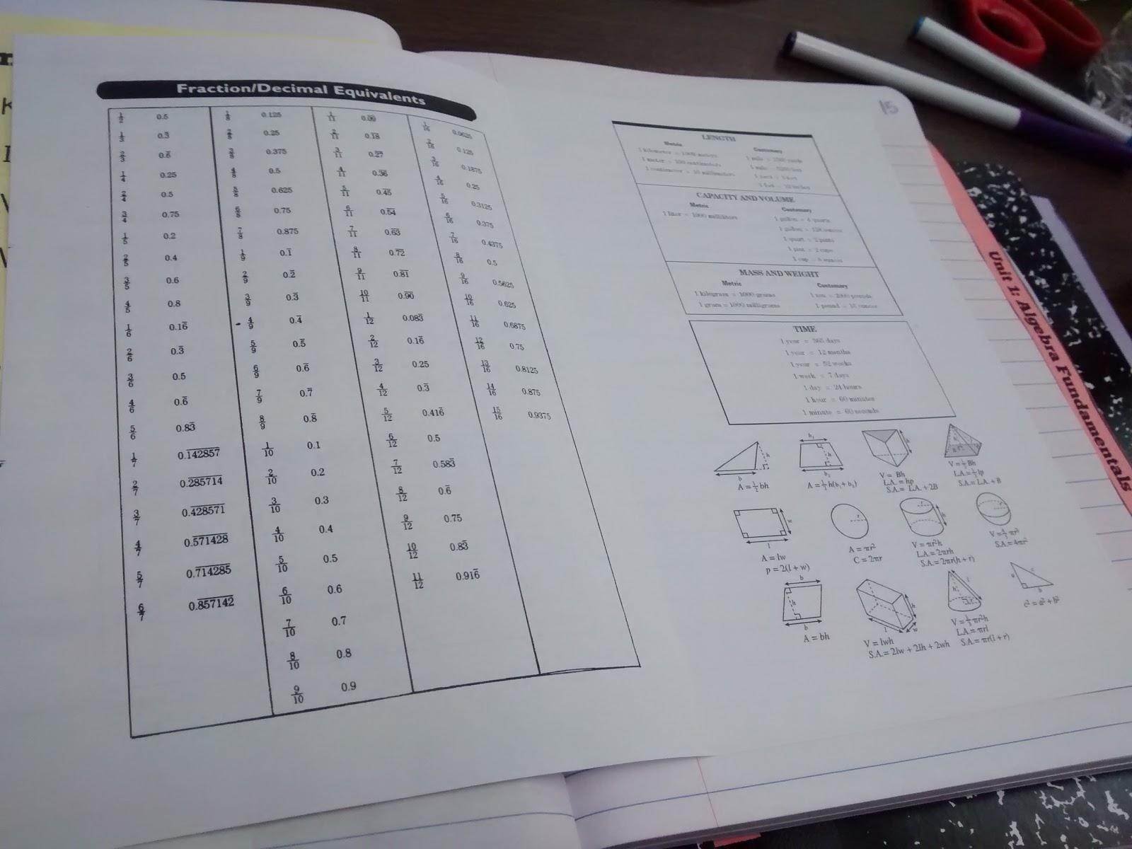 Holt mcdougal algebra 2 2007 online textbook