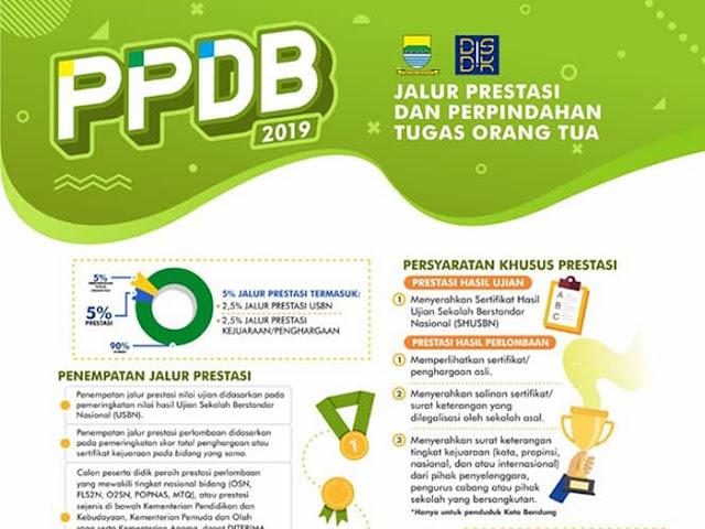 Jalur Prestasi dan Perpindahan Orang Tua PPDB Kota Bandung 2019