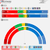 NORWAY <br/>Respons poll | January 2018 (2)