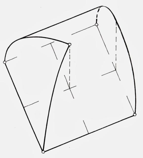 Tutte le tipologie di volte | Piante e sezioni | Crociera + padiglione + a schifo + a vela +.....