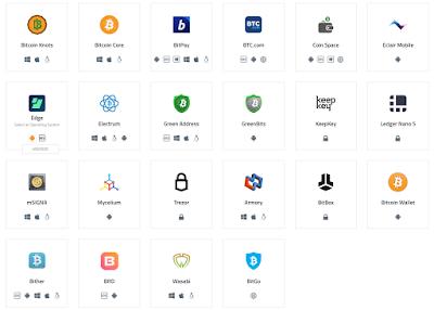 Pelajari Sebelum Investasi di Bitcoin