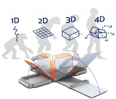 Després de la impressió 3D arriba la impressió 4D
