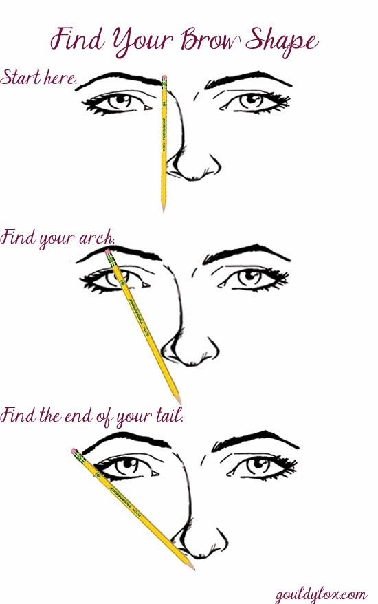 The Definitive Guide To Defining Your Brows Gouldylox