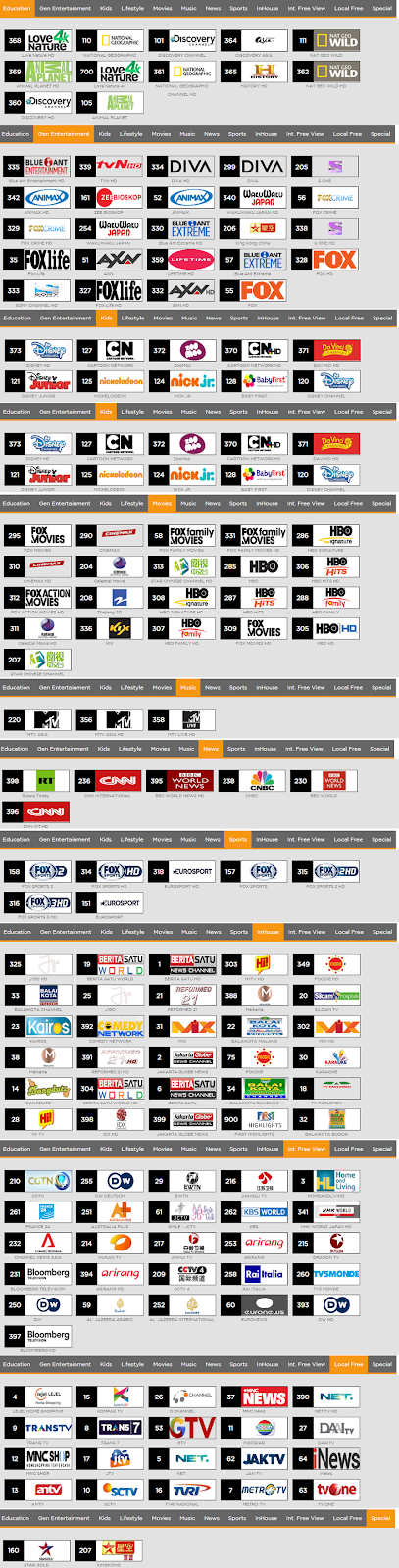 List Channel Paket First Media Combo Supreme X1