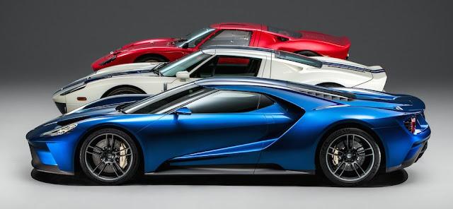 新型フォードGT 購入審査