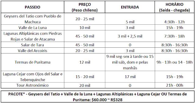 Preços dos passeios em San Pedro de Atacama
