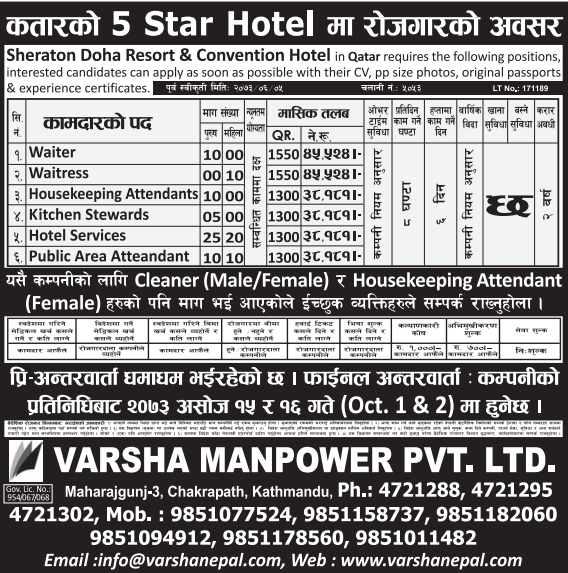 FREE VISA FREE TICKET Jobs For Nepali In Qatar Salary- Rs.45,524/