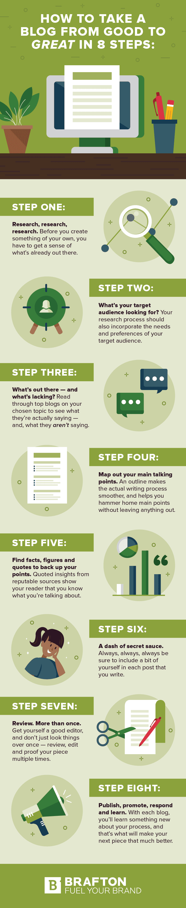 How to write a good blog post [infographic], The Secret Sauce to Writing a Perfect Blog Post - infographic