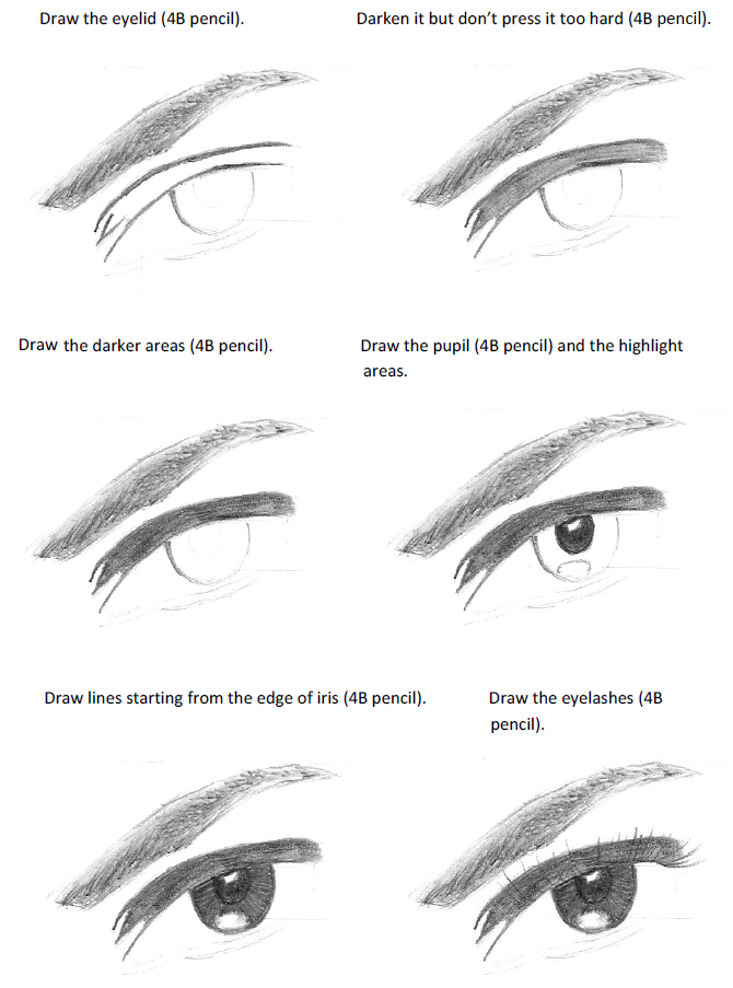 how to draw the eyes step by step - Learn how to draw