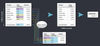 Kelas Informatika - Model Agregasi dan Fungsi View pada PostgreSQL