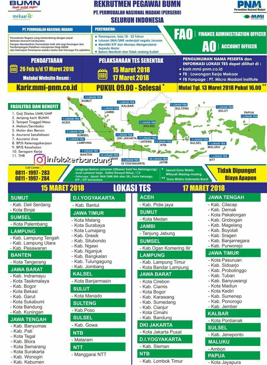 Lowongan Kerja PT. Permodalan Nasional Madani ( Pesero ) Maret 2018