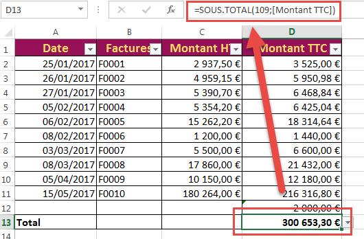 Exemple de la fonction SOUS.TOTAL