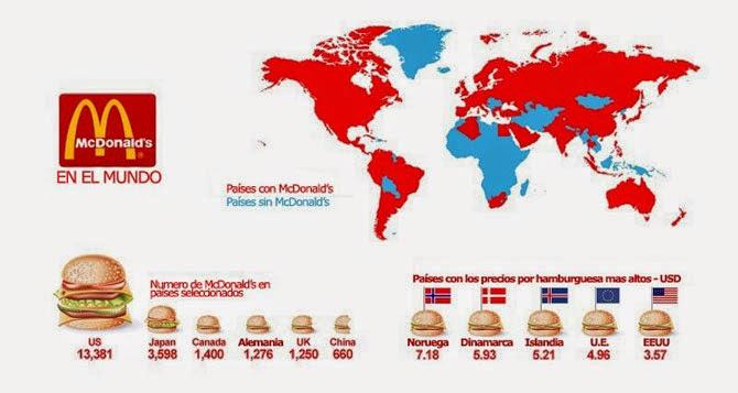 Diarios de V 2.0: Donde hay y no hay McDonalds en el planeta? en Infografía