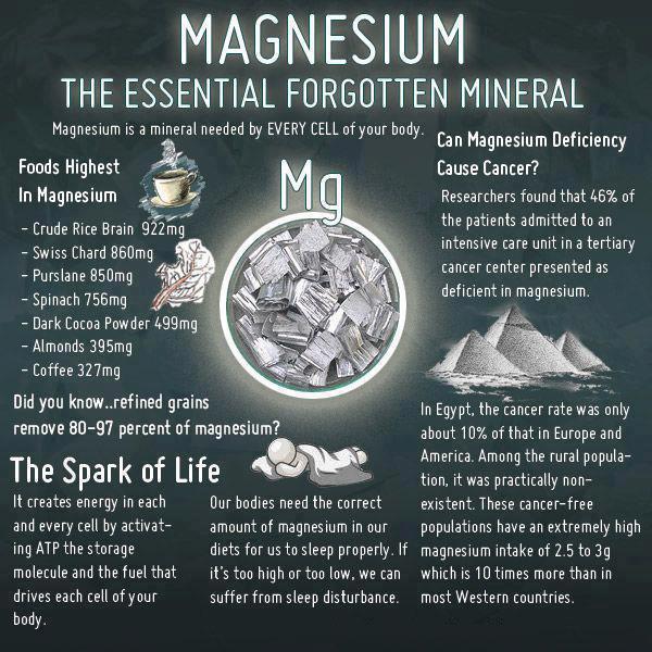 Sham @ UnicityBiosLifeSlim: UNICITY Calcium-Magnesium Complex