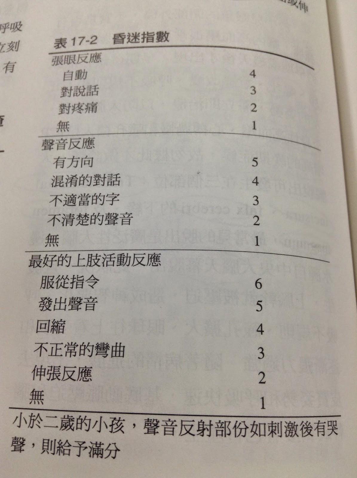 有機 化學 中文 版