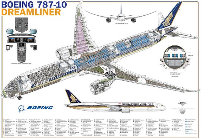 boeing 787-10 dreamliner cutaway drawing