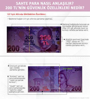 Sahteciliğe karşı 200 TL paranın uv güvenlik özellikleri