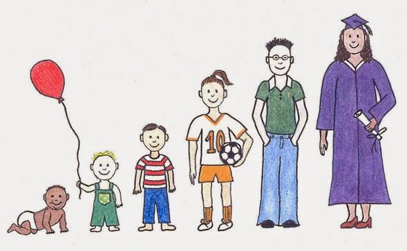 Pertumbuhan Dan Perkembangan Anak Usia-0-3-Tahun