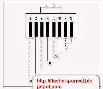 16 Pin Lcd Pinout 16X2 LCD Pinout Wiring Diagram ~ Odicis
