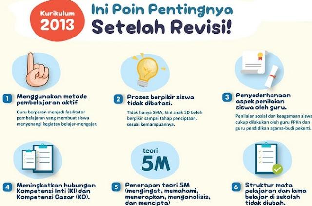 6 Poin Penting Hasil Revisi Kurikulum 2013 Edisi Final 2016
