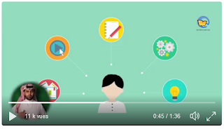 فيديو توضيحي عن دور مصادر التعلم في العملية التعليمية
