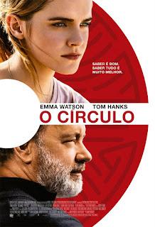 Review O Círculo