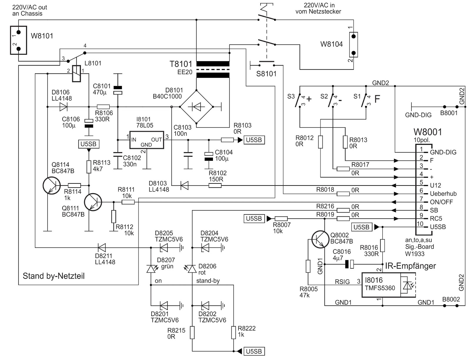 Electro Help  Loewe - 5655z Tv