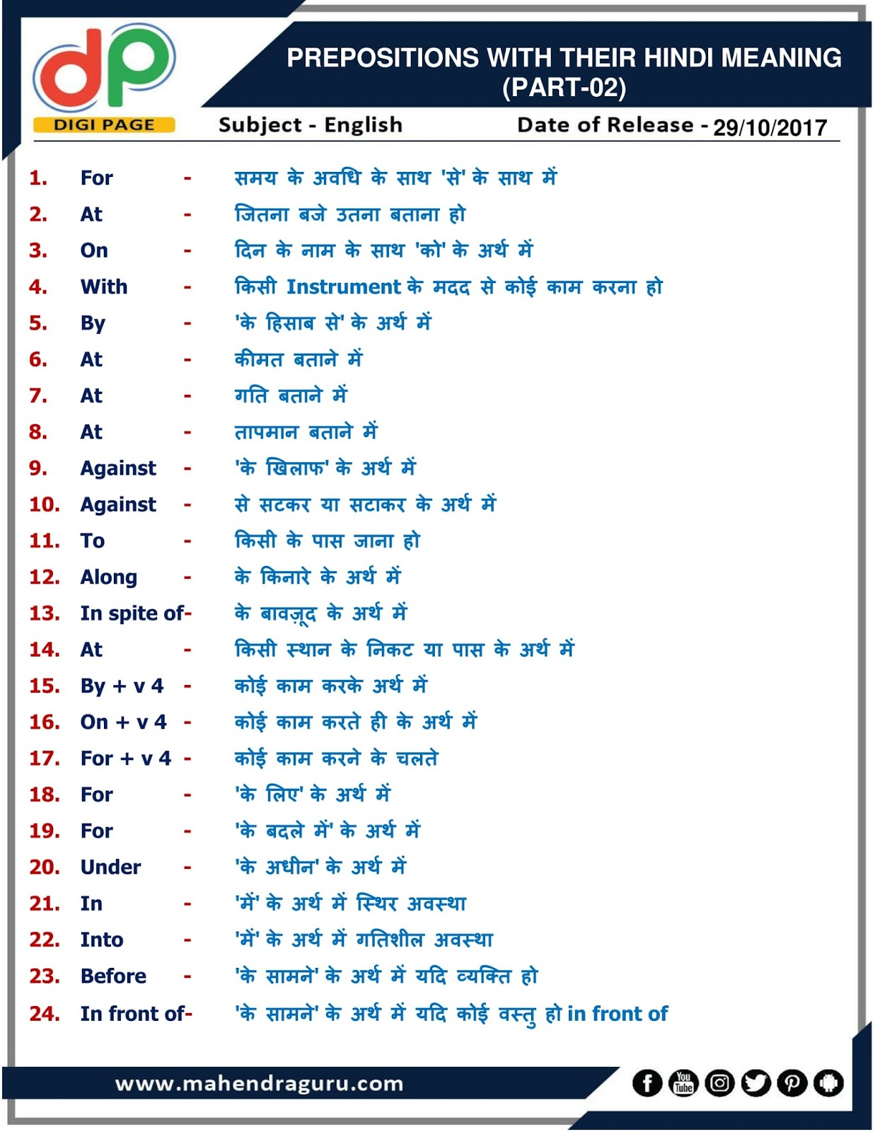 57 O MEANING IN HINDI