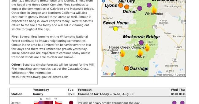 Oregon Smoke Information Smoke Forecast For Willamette National