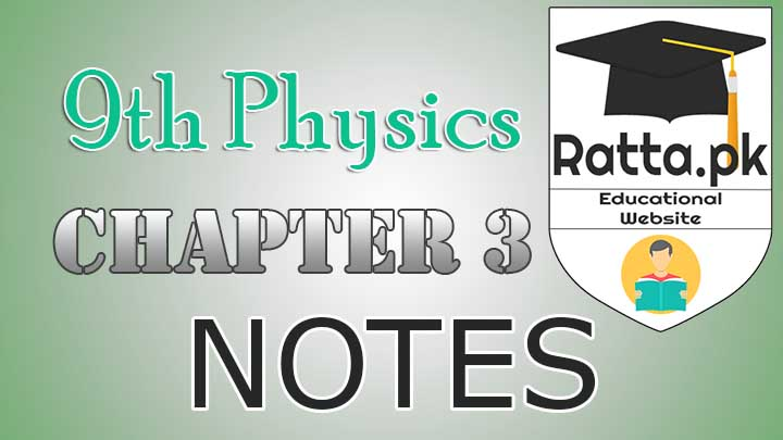 9th Physics Chapter 3 Work And Energy Notes - Definitions & Formulae