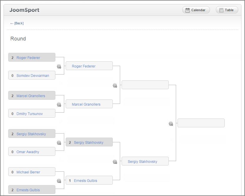 tournament spreadsheet template