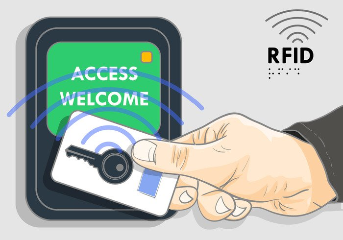 Radio-frequency identification card (RFID)