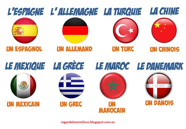 Kraje i narodowości - słownictwo 7  - Francuski przy kawie