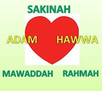 Arti Sakinah Mawaddah Warahmah Pada Materi Fiqih Kelas XI MA Agama