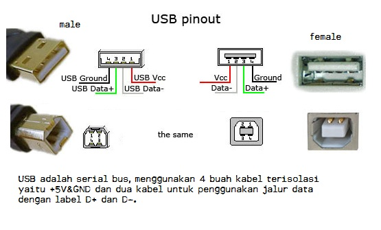 membuat speaker aktif menggunakan tegangan 5v usb pasang kabel. Black Bedroom Furniture Sets. Home Design Ideas