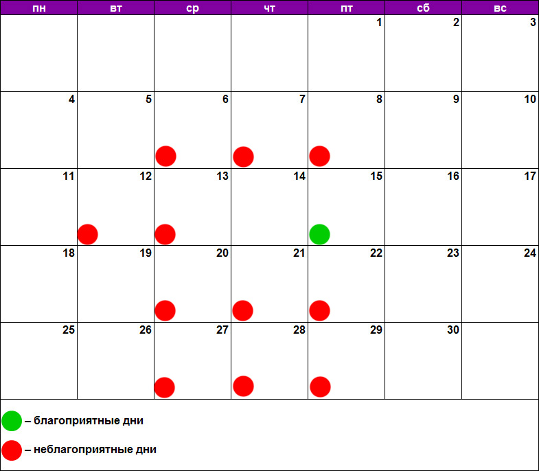 Лунный календарь пирсинга и прокалывания ушей июнь 2018