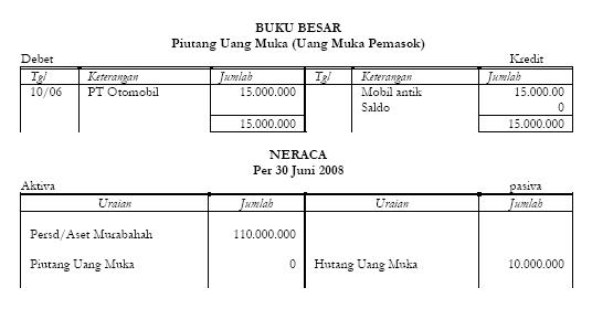 Akuntansi Murabahah Uang Muka 9