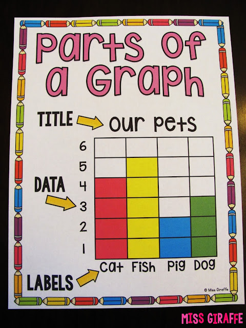 Parts of a Graph Poster for the classroom to identify the title data and labels on a graph