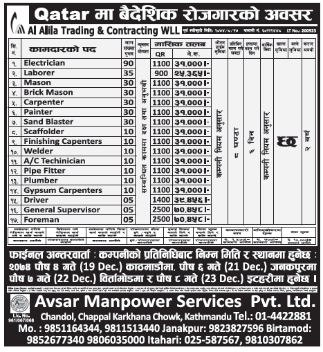 Jobs in Qatar for Nepali, salary Rs 70,458