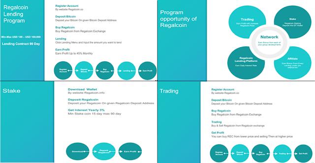 Lending program regalcoin, Networking regalcoin, Staking regalcoin, Trading regalcoin