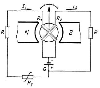 Принципиальная схема пирометрического логометра