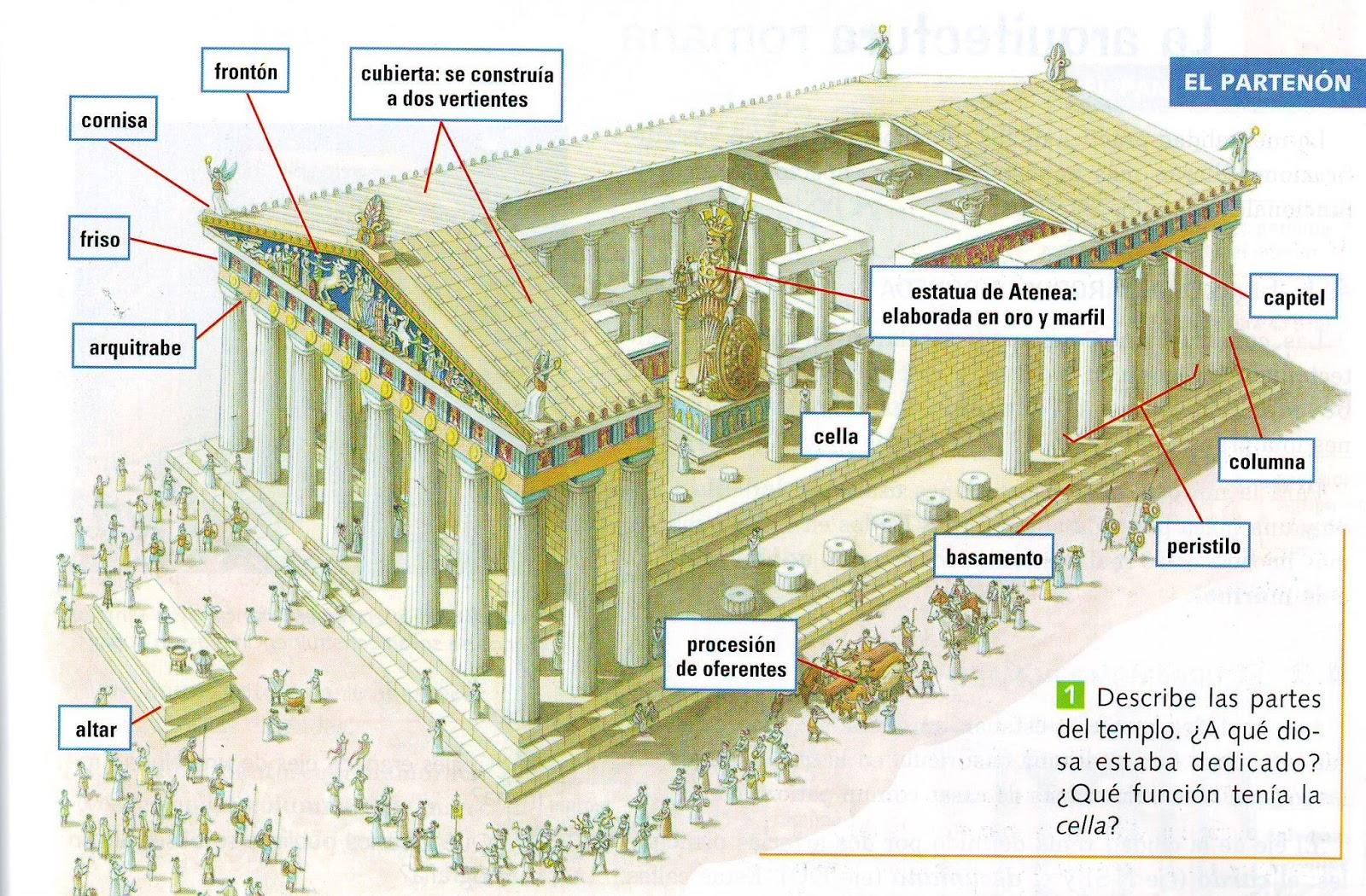 sociales y lengua: Arquitectura Griega