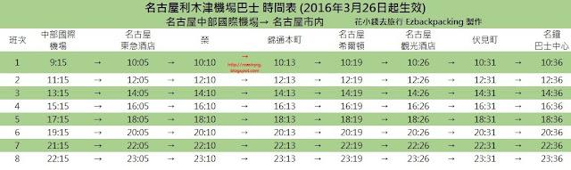 名古屋中部機場去名古屋機場巴士時間表(centrair limousine timetable)