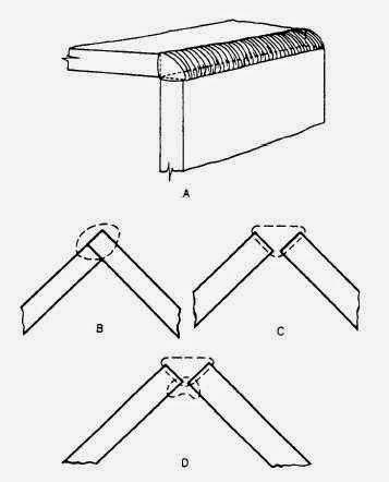 Fillet Welds On Corner Joints