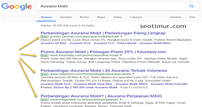 Hasil Pay Per Click